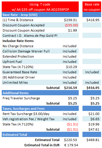 Alamo car rental coupons costco