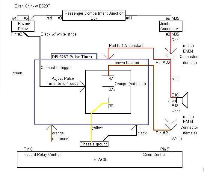 D528Tdiagram hyundai santa fe alarm chirp modification 528t pulse timer wiring diagram at reclaimingppi.co