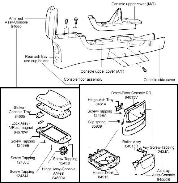 Hyundai Santa Fe Armrest Modification Detail And Professional