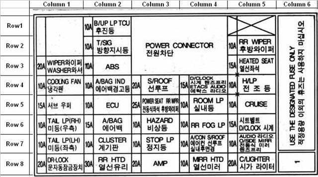 2003 hyundai santa fe fuse diagram wiring diagrams structure Santa Fe Wiring Diagram for 2012