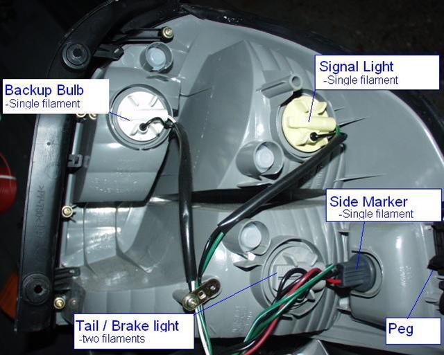 Hyundai Santa Fe Rear Fog Light modification